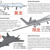 China Is Emerging As A Real Force In The Drone Warfare Market (video)