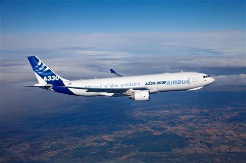 aircraft financing market