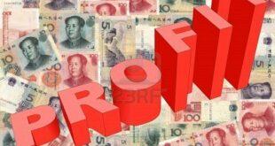 chinese yuan profit